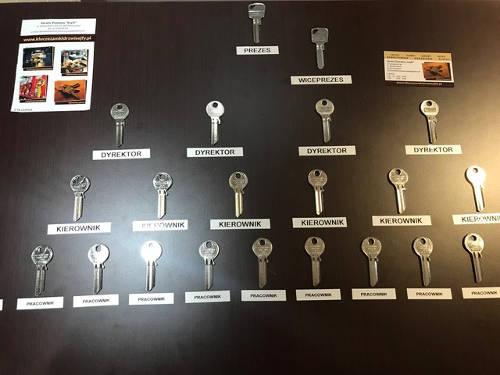warszawa system master key