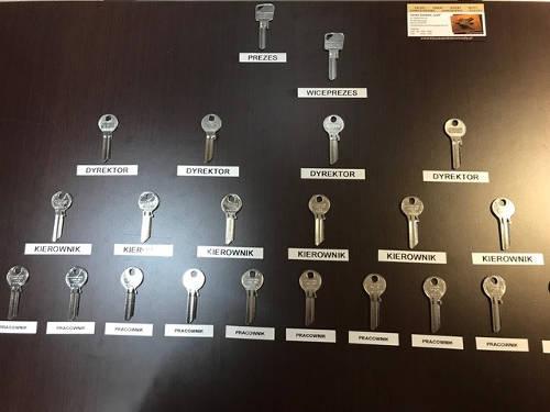 system master key warszawa